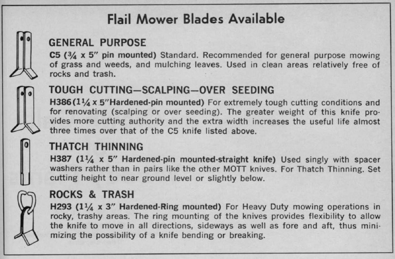 Flail Mower Blades Available